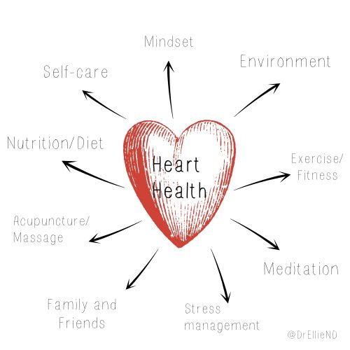 Heart health, tips to reduce blood pressure