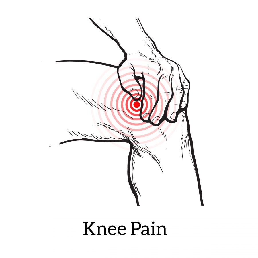 Knee pain, sprain and strain