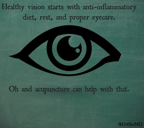 vision and eye health